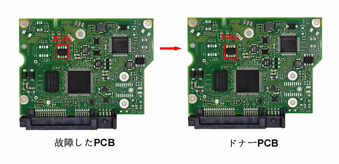 hdd 基盤交換、hdd基板交換、 ハードディスク基板交換